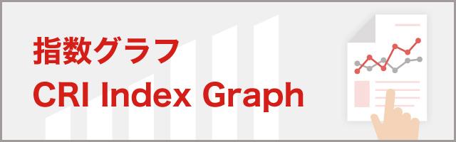 建設物価調査会 指数グラフ (CRI Index Graph )