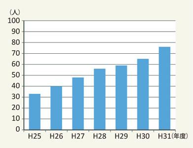 建設物価2020年4月号
